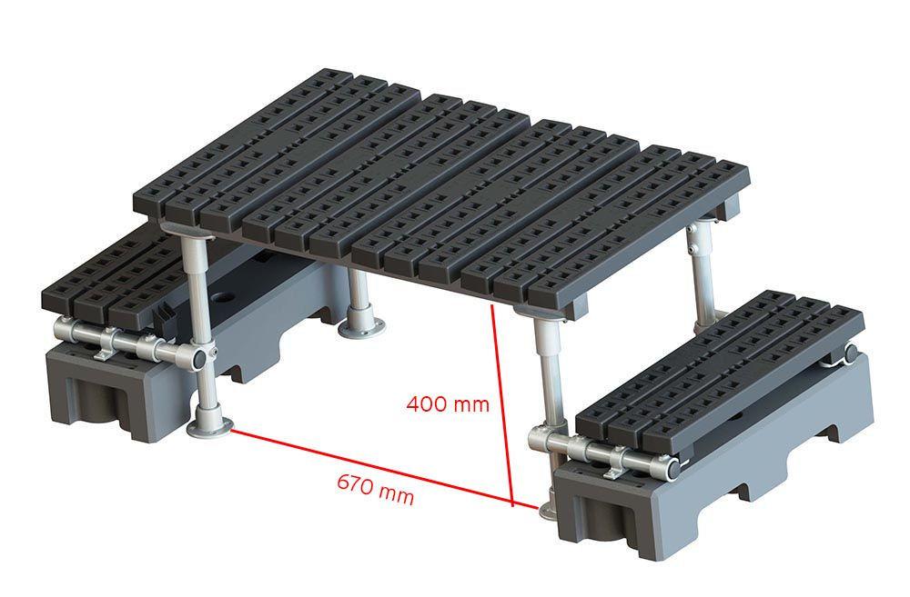 freestanding mini step over 4 threads measurements