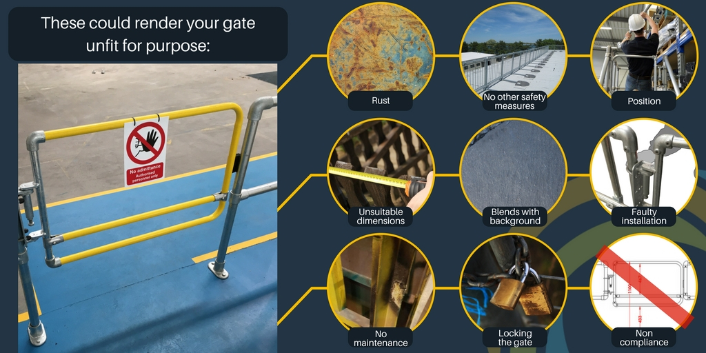 What can affect an industrial gate