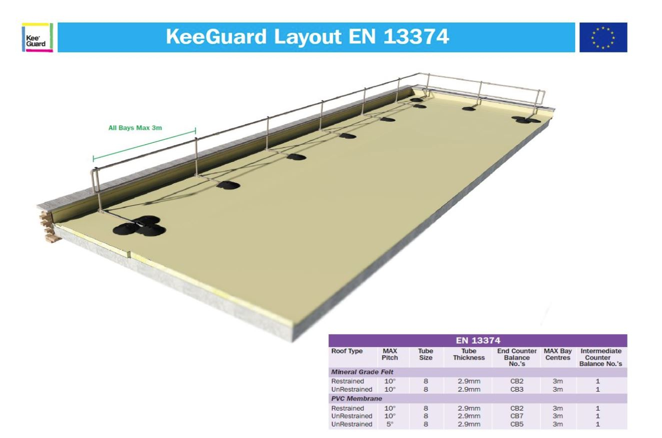 KeeGuard installation step by step