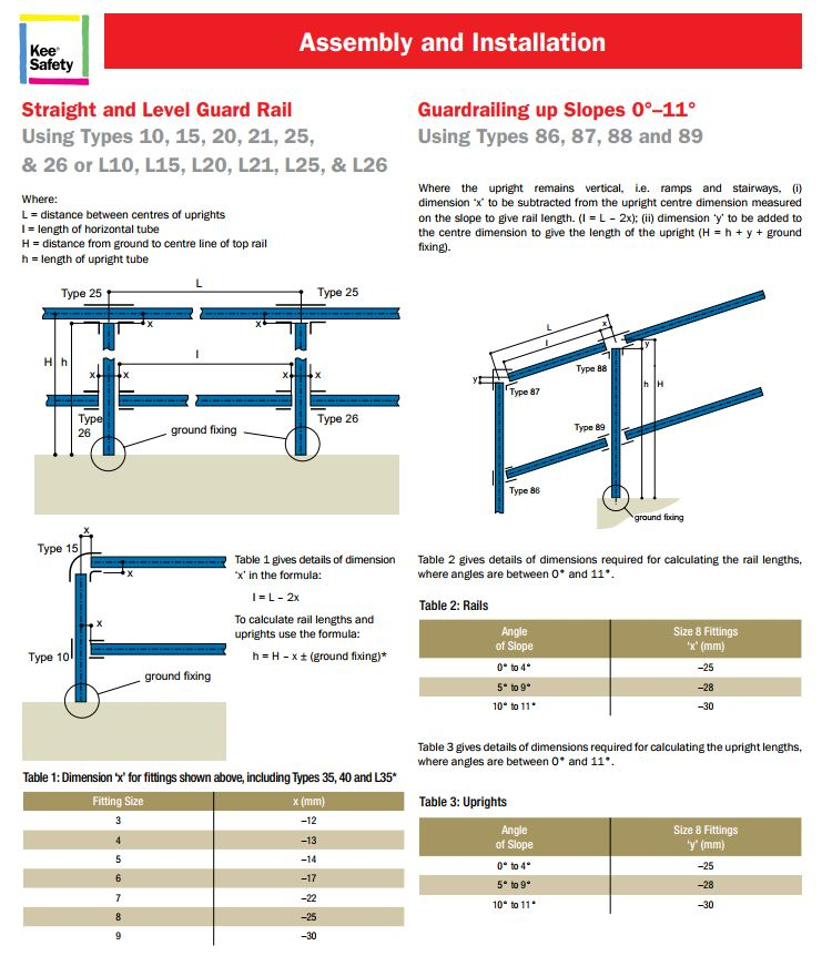 Handrail assembly guide cover